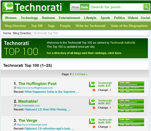 technorati-is-awesome