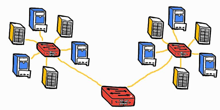 Storage Area Networking