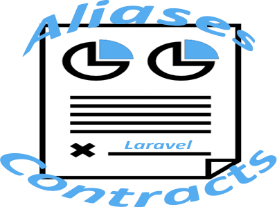 laravel alisases and contracts