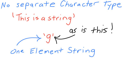 no-character-type-in-python