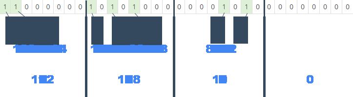 binary-to-decimal-conversio