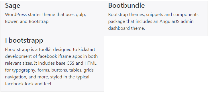 bootstrap-4-automatic-column-wrapping