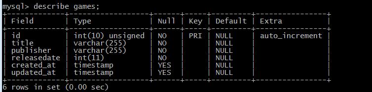 describe mysql table from console