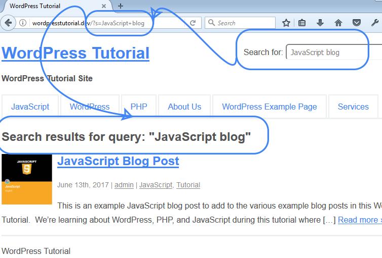 ciclo de búsqueda de eventos de wordpress