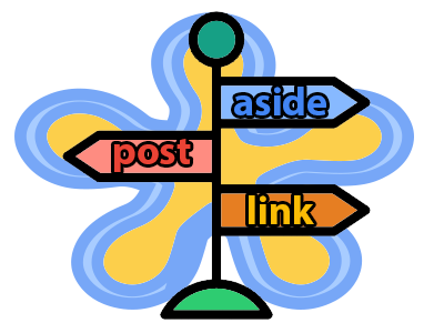WordPress Post Formats