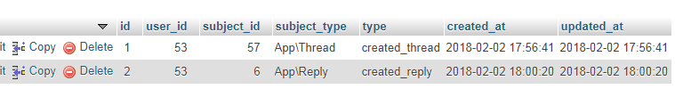 new reply activity recorded in the database
