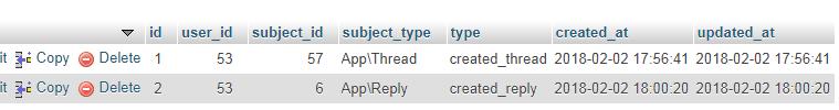 nueva actividad de respuesta registrada en la base de datos