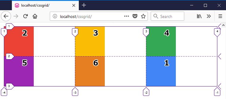 grid-row-start grid-row-end grid-column-start grid-column-end