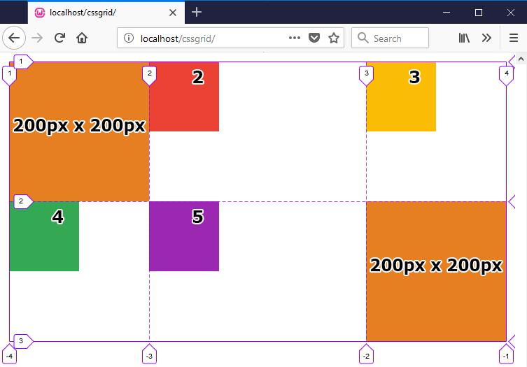 grid-template-columns minmax