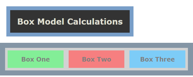 box-sizing border-box example
