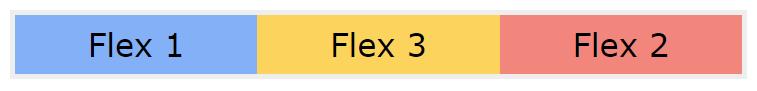 how flex order works