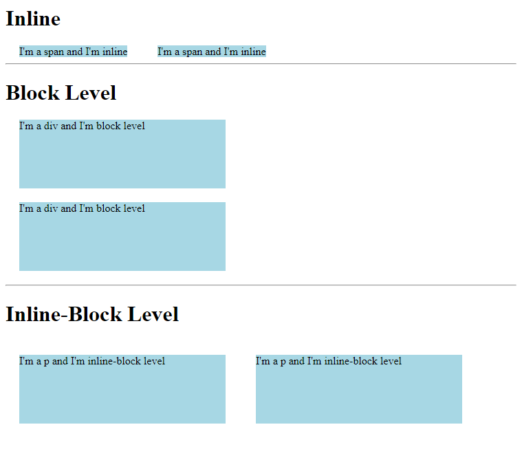 inline vs block vs inline-block level elements