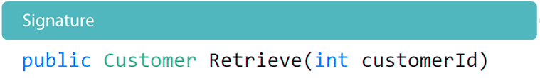 C# Method Signature