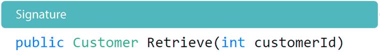 Firma del método C #