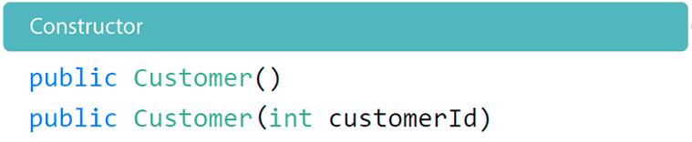 Constructor predeterminado de C #