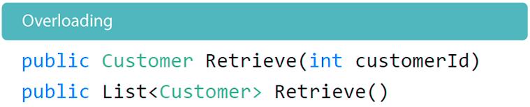 Método de sobrecarga de C #