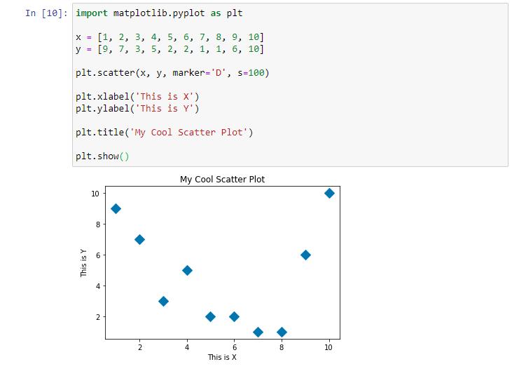 jupyter notebook scatter plot