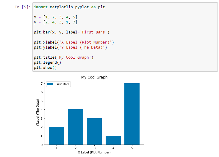 matplotlib barchart example