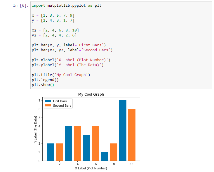 matplotlib multi bar chart