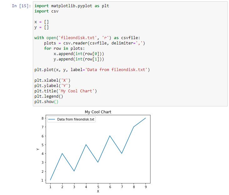matplotlib plot data from file