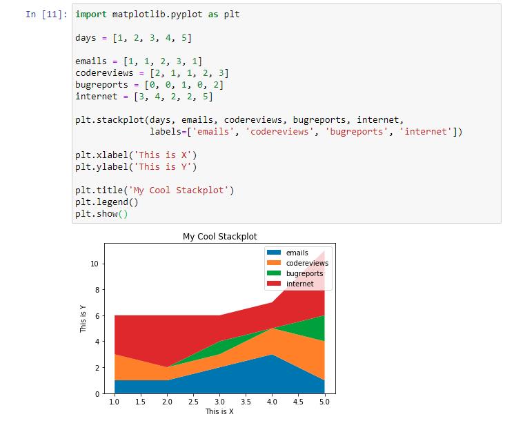 matplotlib stackplot example