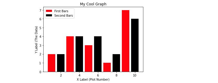 set bar color matplotlib