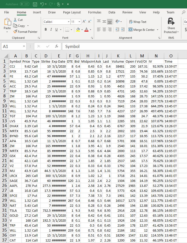 Excel Data For Openpyxl