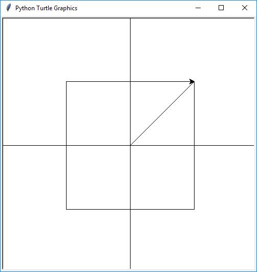 turtle center of each quadrant