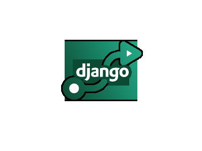Django Routing