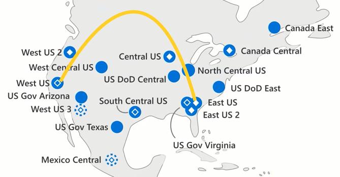 Microsoft Region Pair
