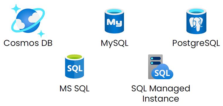 azure database core services
