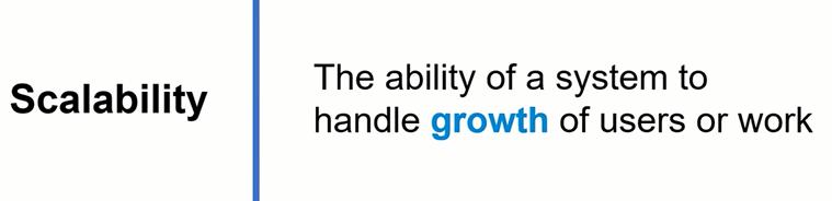 azure scalability fundamentals