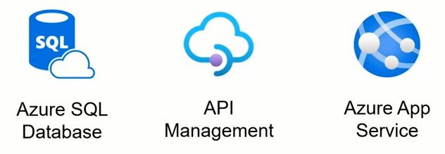 azure sql api management app service