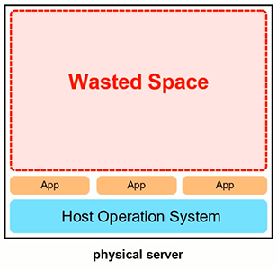 cloud computing dedicated server