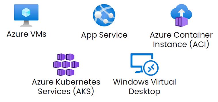 core compute services in microsoft azure