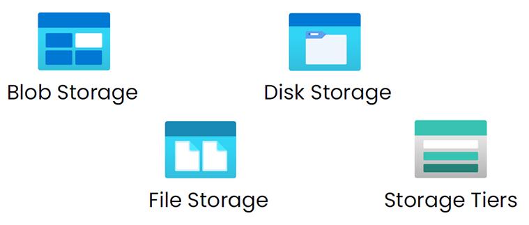 core storage azure services