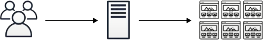 shared hosting cloud