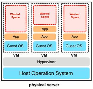 virtual machine cloud compute