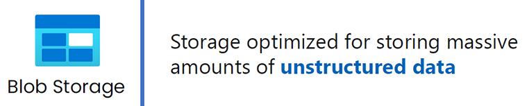Azure Blob Storage Fundamentals