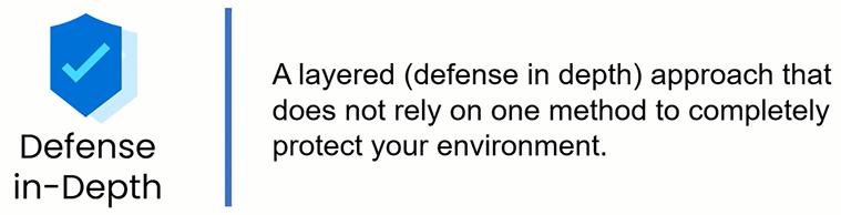 Azure Defense In Depth