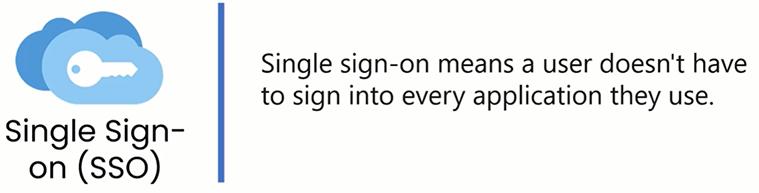 Single Sign-On (SSO)