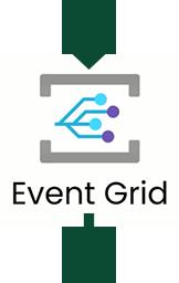 event grid proxy