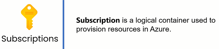 subscriptions in Azure